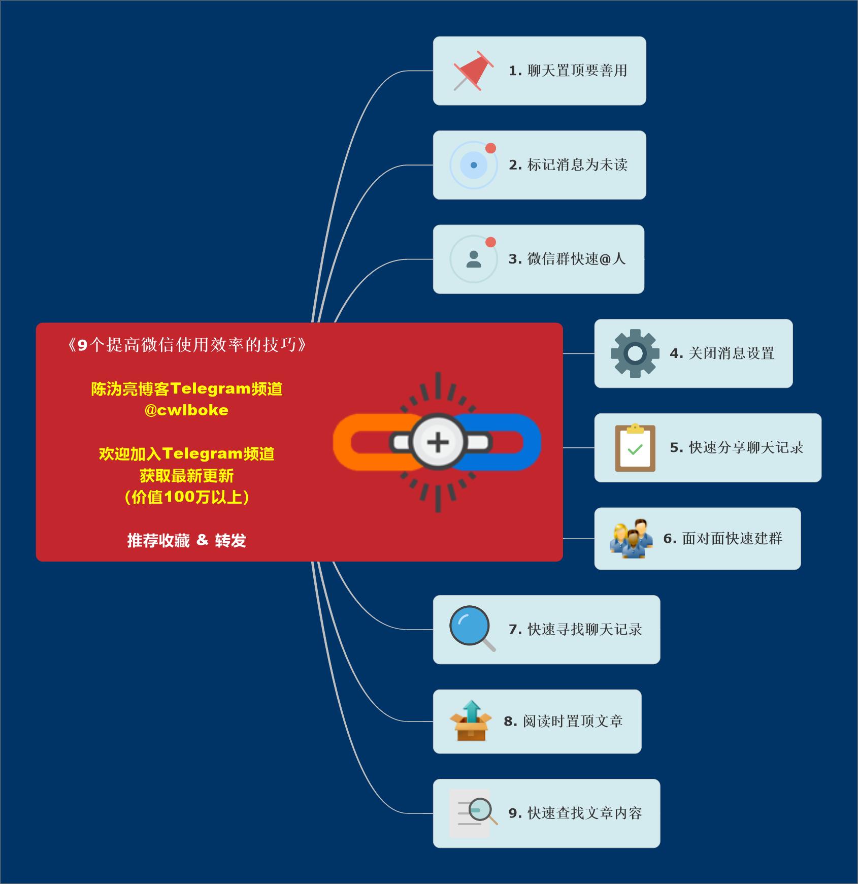 9个提高微信使用效率的技巧