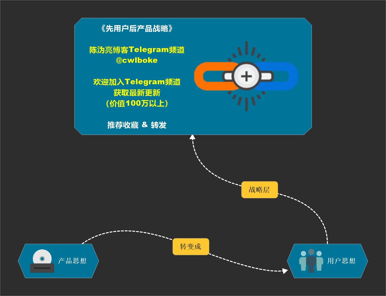 现在淘宝网上开店,都还能容易赚钱吗?北京创业故事