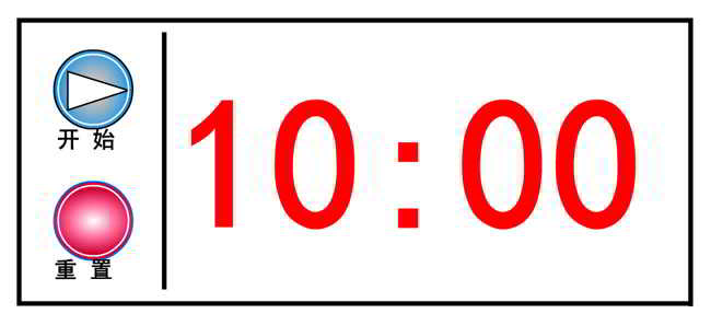 倒计时10分钟复盘