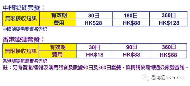 易博通中国手机号码套餐、香港手机号码套餐