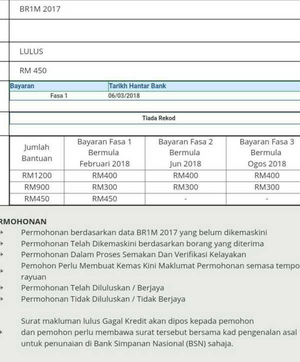 BR1M状态lulus显示3月6日进账,为何查银行户口没收到钱?