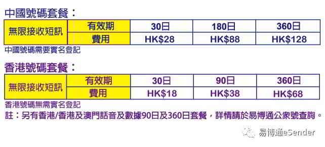 易博通中国/香港手机电话号码,套餐价格表