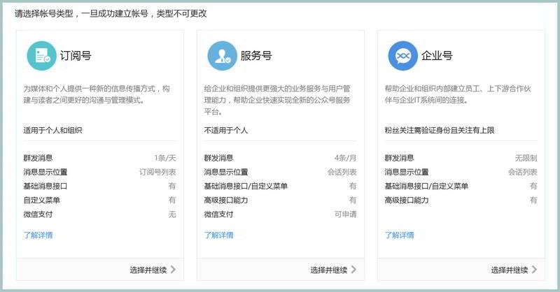 微信公众号中国版的类型