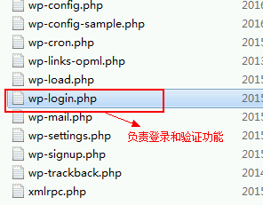 WordPress登录后台页面的文件