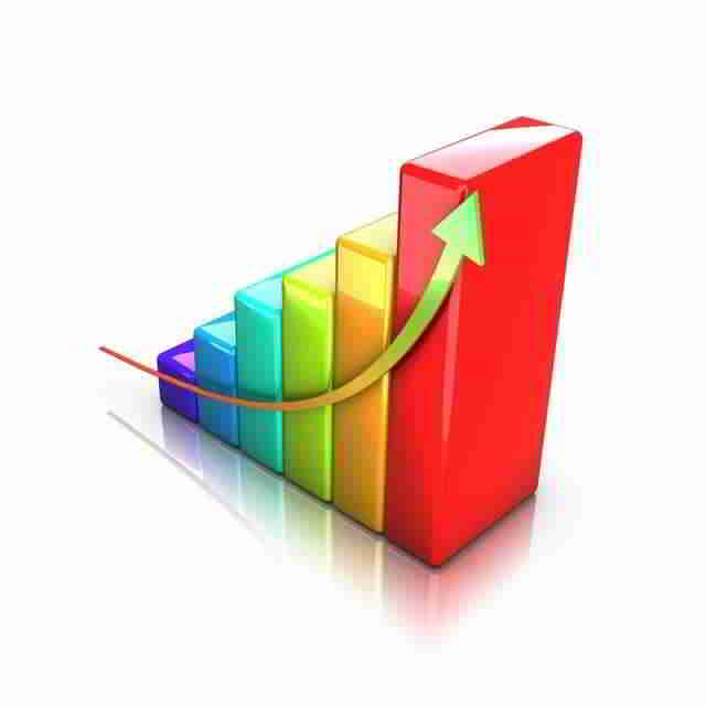 企业提高工作效率后,业绩提升