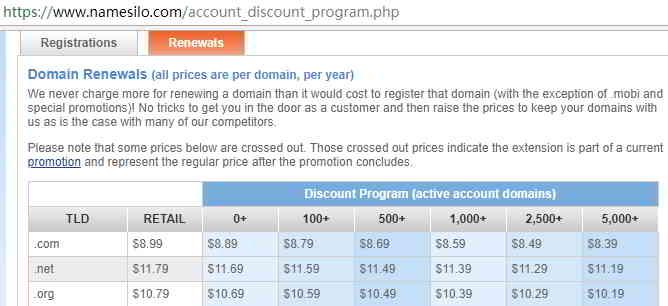 NameSilo Discount Program 续费优惠折扣价格