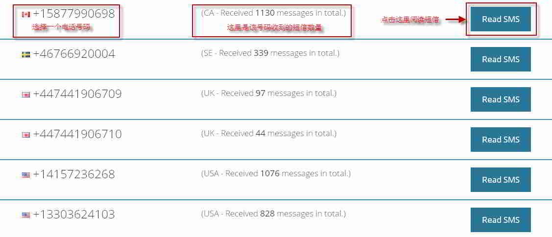 免费手机短信验证码接收平台大全 14个国外1个国内