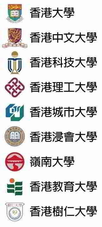 在以下香港大学就读,可免费延长360天易博通的中国手机号码
