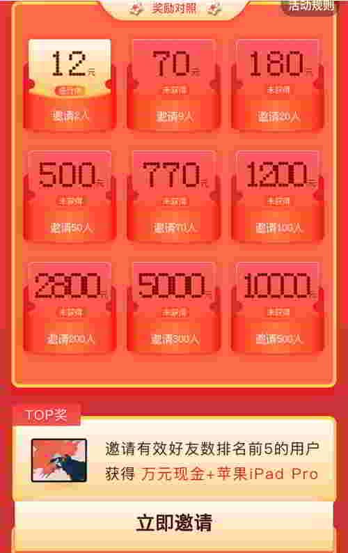 在搜狐资讯APP软件上,除了看新闻赚钱,如果你想赚更多的钱,你应该邀请朋友用搜狐资讯