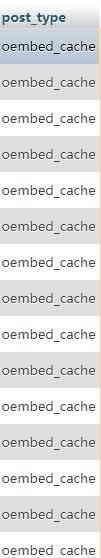 post_type字段,找到大量错误:oembed_cache