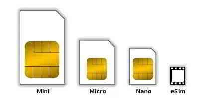 经过几年来的演进,从传统的大卡(mini SIM)变成中卡(micro SIM),然后发展到细卡(nano SIM),这三种都是「实体卡」,至于eSIM,全写为Embedded-SIM,中文可称为「嵌入式SIM卡」。