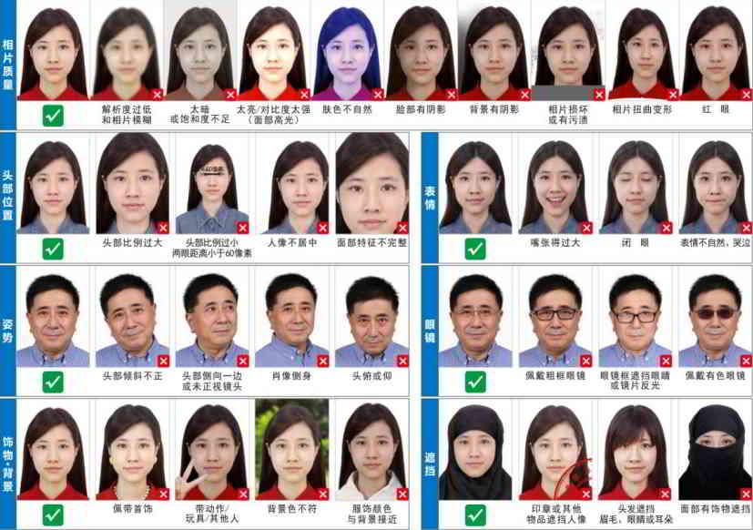 马来西亚去中国签证照片要求