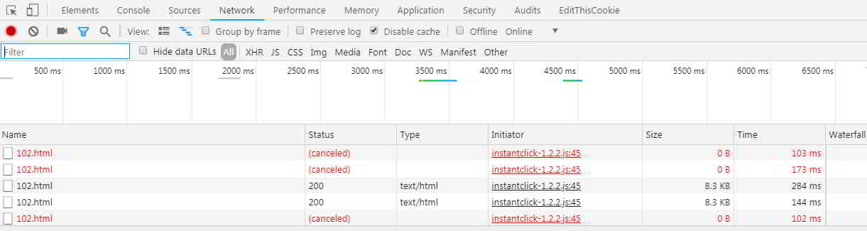 当鼠标点击左侧的文章链接超过65毫秒时,右边的Network将预加载文章页面。 当悬停不超过65毫秒时,不执行预加载(红色部分)