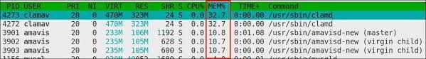 Clamav clamd进程是什么?CPU和内存占用过高怎么办?