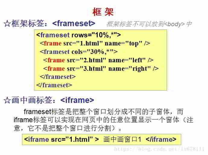 如何用frame框架调用网页?frameset标签调用网页代码