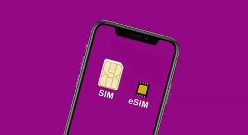 中国旅游怎样上网?买中国电话卡申请SIM卡eSIM配套价钱