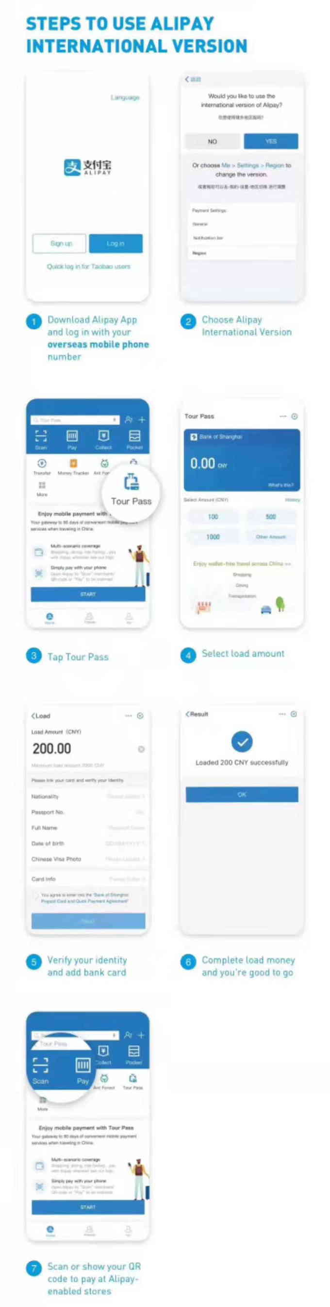 如何使用国际支付宝Tour Pass充值人民币?