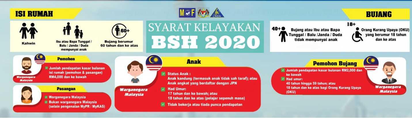 2020年生活援助金申请时间:4步填写BSH申请表格方法