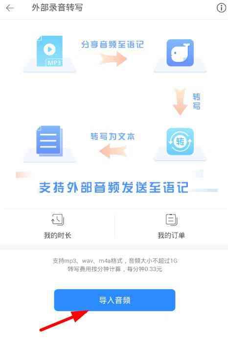"""目前,讯飞语记安卓版支持三种格式的音频文件:"""" mp3"""","""" wav""""和"""" m4a"""",文件大小不能超过1G,并且,抄录每分钟还将收取0.33元!"""