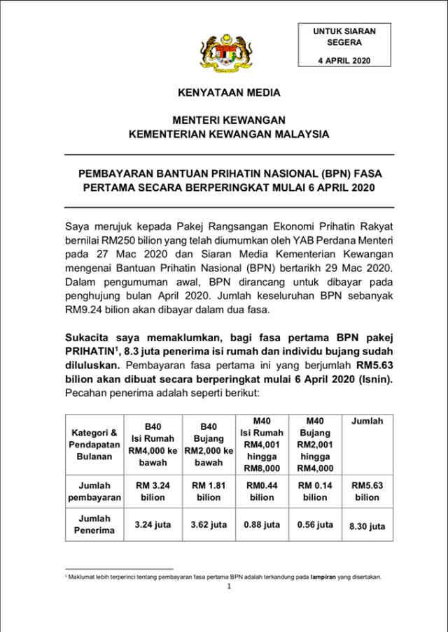 国家关怀援助金BPN几时发放?BPN援助金发放日期更新