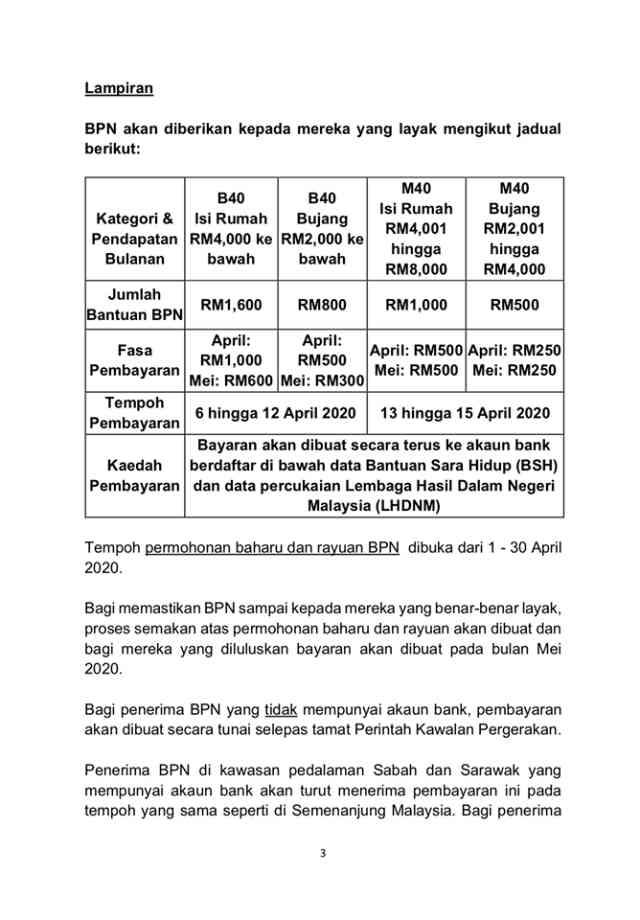 马来西亚财政部通知:BPN援助金几时发放?