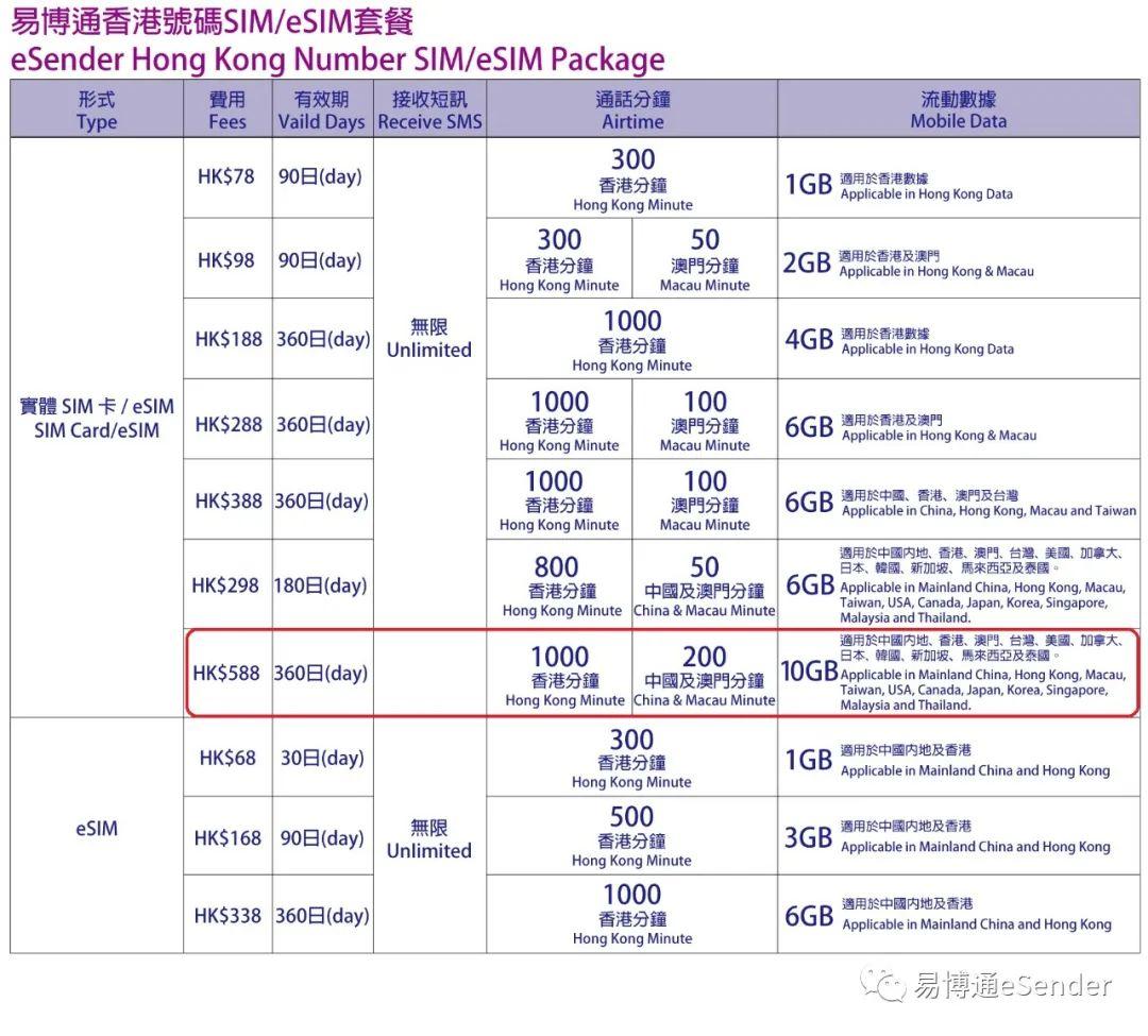 香港手机号码中国国内上网:可在大陆内地上网套餐