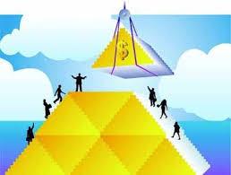 销售团队利润如何分配?多少比例好?电商提成激励方案