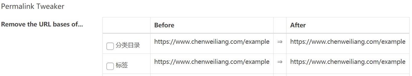 移除WordPress分类tag网址路径+固定链接重定向插件