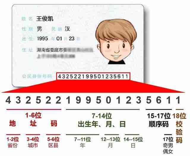 中国大陆第二代身份证号码的编码规则