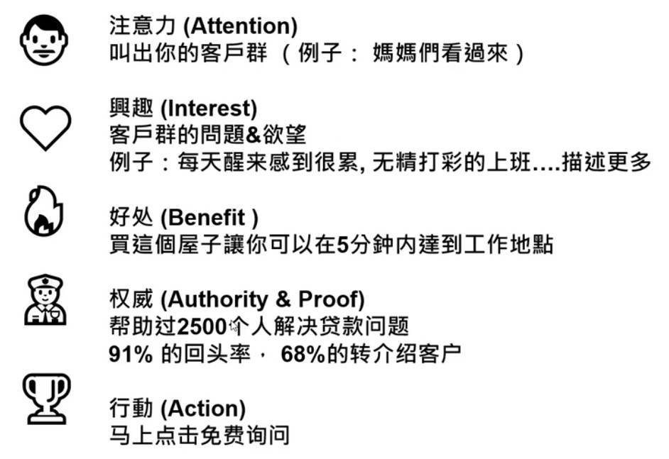 Facebook广告文案应该怎么写?撰写Faceboook广告文案,同样也有方程式的。