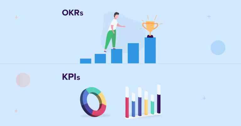 OKR和KPI如何进行选择?OKR和KPI区别与联系好处和弊端