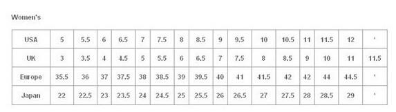 Timberland/天木兰女鞋尺码对应表