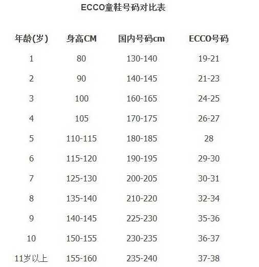 Ecco/爱步男女童鞋尺码对应表