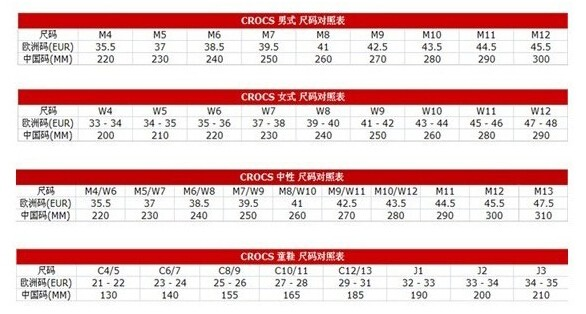 Crocs/卡洛驰男鞋女鞋中性鞋童鞋尺码对应表