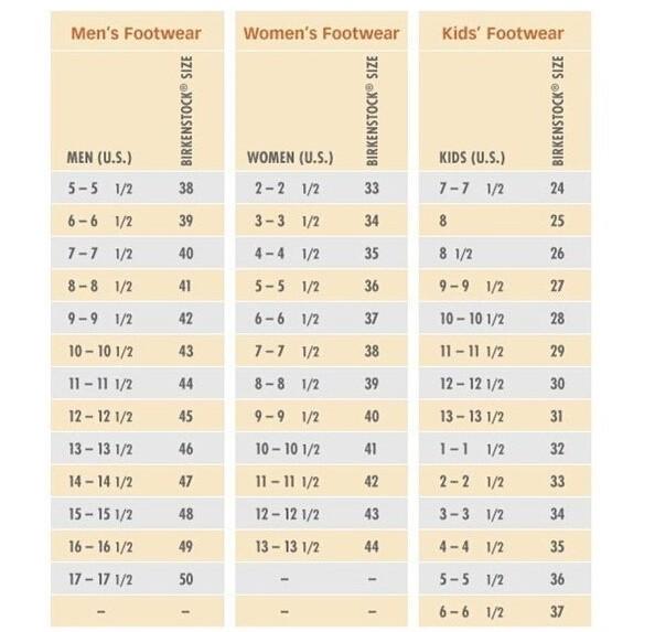 Birkenstock/勃肯男鞋女鞋童鞋尺码对应表